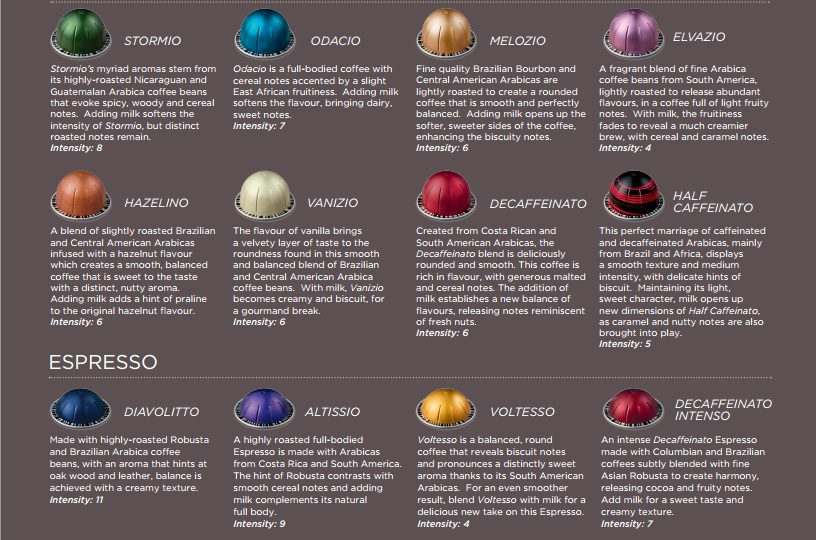 Food Amp Wine The Nespresso Vertuoline Is A Coffee Lover S