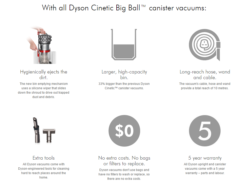 DoTheDaniel.com-Dyson-#DysonBigBall-includedwithpurchase